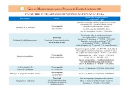 Guia de Monitoramento para o Processo de Escolha Unificado 2015
