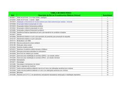 TABELA DE BAIXO RISCO Rol Descrição do Rol de