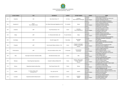 18 - mesas receptoras e escrutinadoras - Crea-SP