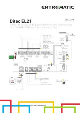 Ditec EL21 - DITEC ENTREMATIC