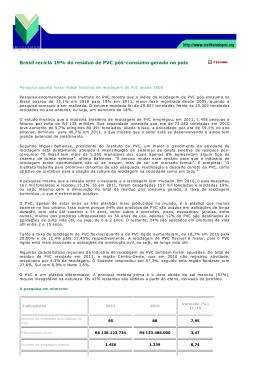 Brasil recicla 19% do residuo de PVC pos-consumo