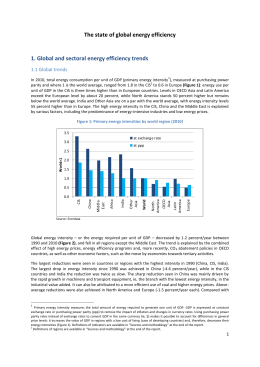 The state of global energy efficiency