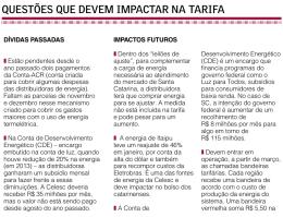 questões que devem impactar na tarifa