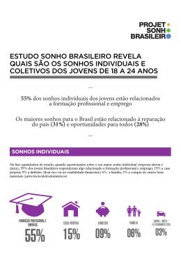 estudo sonho brasileiro revela quais são os sonhos