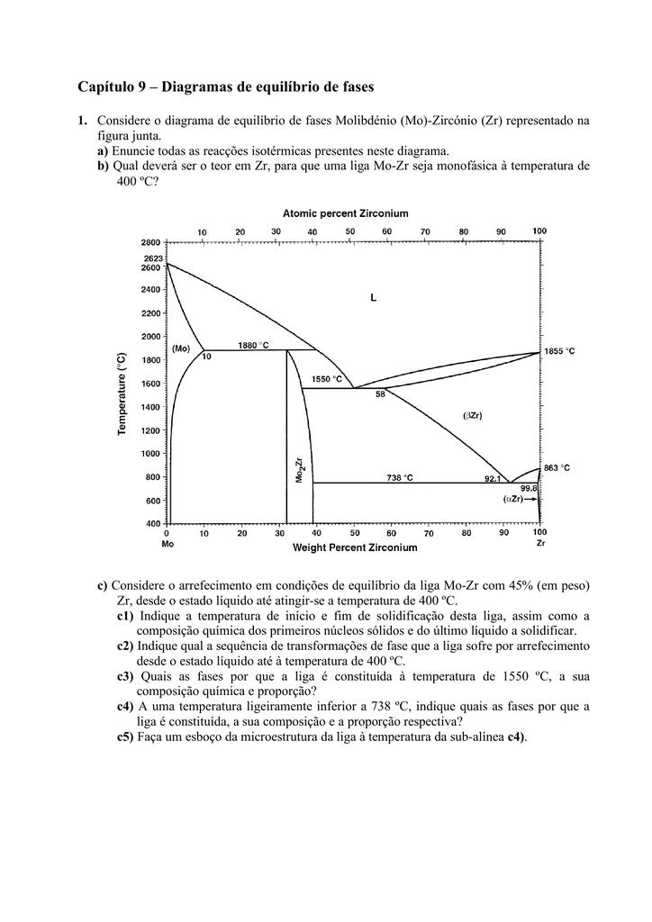 Captulo 9 diagramas de equilbrio de fases ccuart Gallery