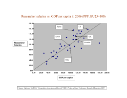 Researcher salaries vs. GDP per capita in 2006 (PPP, EU25=100)