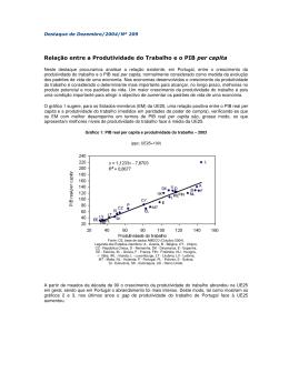 Relação entre a Produtividade do Trabalho e o PIB per capita