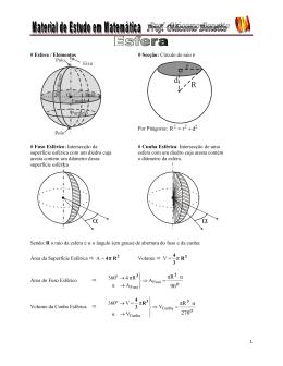 Esferas - MEM - Prof Giácomo Bonetto