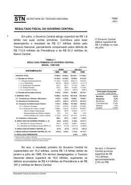 1999 RESULTADO FISCAL DO GOVERNO