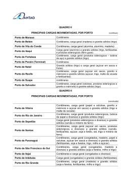 Principais Cargas Movimentadas, Por Porto