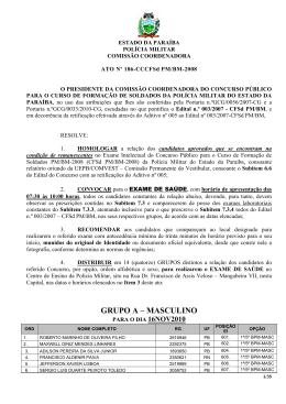 Ato n° 186-08 CFSd Homologação relação de