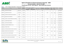 Nível Superior Especialista - Controle Interno-Auditoria
