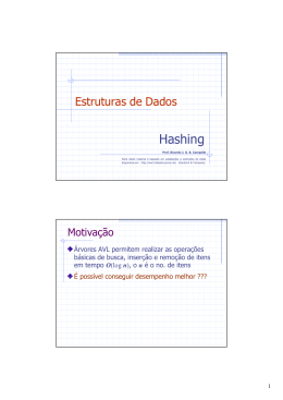 Tabela Hash