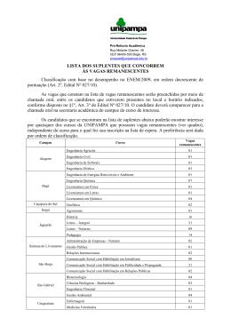 Lista dos suplentes que concorrem as vagas