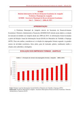 Boletim da Secretaria de Desenvolvimento Econômico de Anápolis