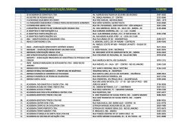 Locais Conveniados - Universidade Castelo Branco