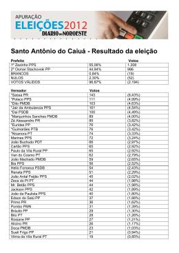 Santo Antônio do Caiuá - Resultado da eleição
