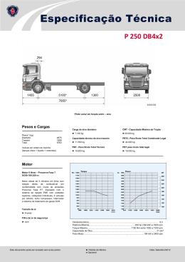 Especificação P250 DB4X2