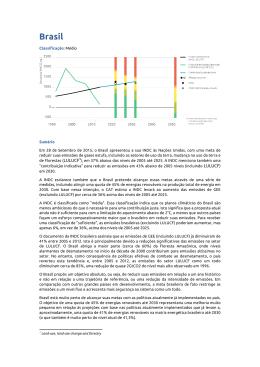 INDC brasileira - Climate Action Tracker