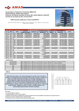 Incorporadora e Construtora: Construtora AMAS Ltda