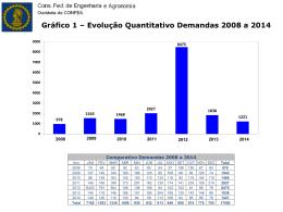 Relatório Ouvidoria 2014 (jan a dez)