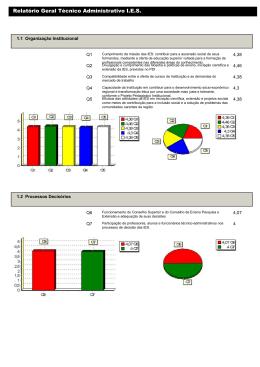 Resultado CPA 2013 dos Tecnico Administrativos