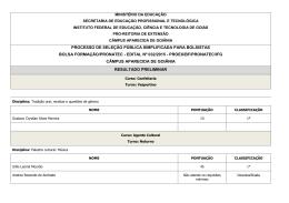 Resultado preliminar do Edital 032/2015
