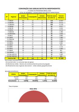 censo_cibi2012_RANKI..