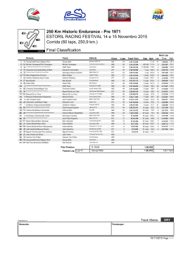 Final Classification ESTORIL RACING FESTIVAL 14 e 15 Novembro
