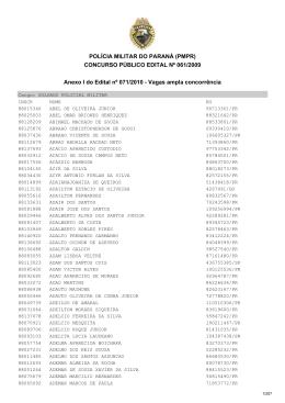 POLÍCIA MILITAR DO PARANÁ (PMPR) CONCURSO