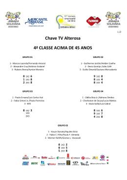 4ª CLASSE ACIMA DE 45 ANOS Chave TV Alterosa