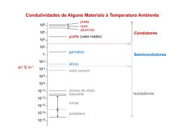 Condutividades de Alguns Materiais à Temperatura Ambiente