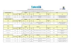 cronograma semanal de qualificação novos talentos