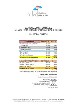 DEPUTADOS FEDERAIS - Instituto Defenda Sorocaba