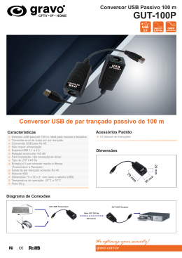We optimize your security! Conversor USB Passivo 100 m