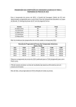progressão das competições de canoagem slalom da icf para a