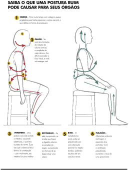 saiba o que uma postura ruim pode causar para seus