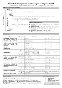 Tabela de Operadores PHP