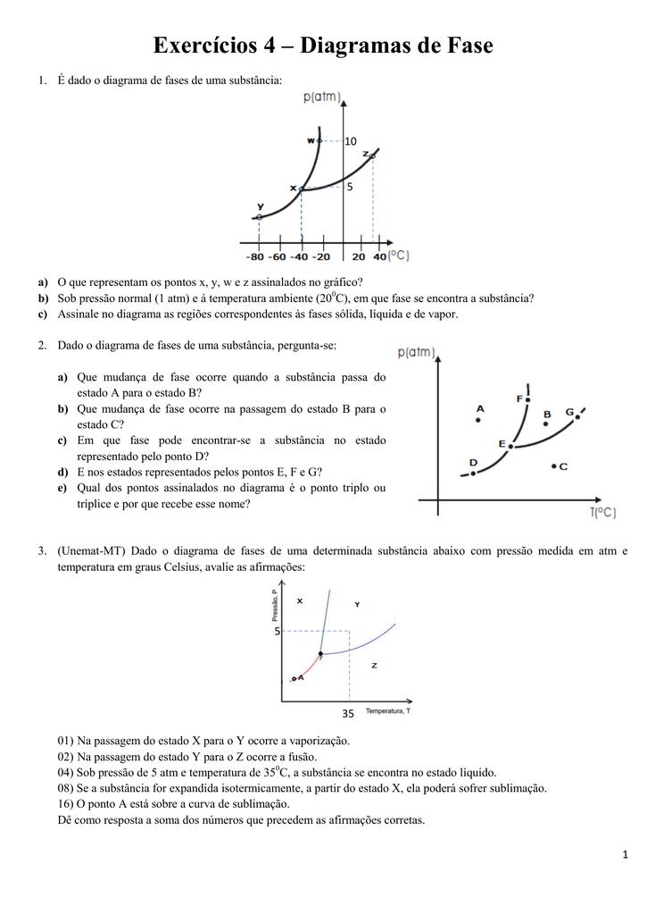 Exerccios 4 diagramas de fase ccuart Image collections