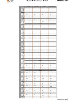 Mapa Testes Verão 2014