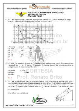Física 1986