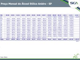 Preço Mensal do Álcool Etílico Anidro