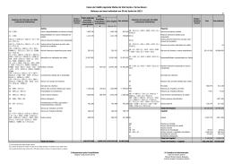 Caixa de Crédito Agrícola Mutúo de Vila Verde e Terras Bouro