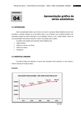 Apresentação gráfica de séries estatísticas